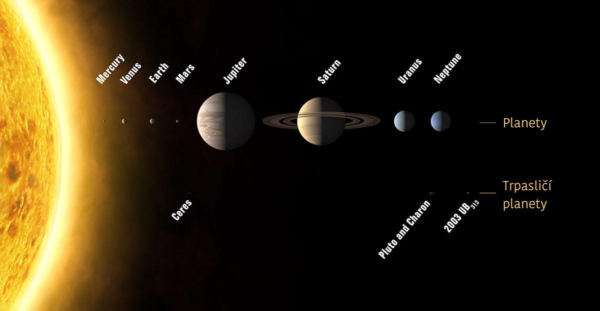 Trpasličí planety ve Sluneční soustavě